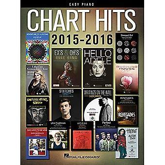 Chart Hits van 2015-2016
