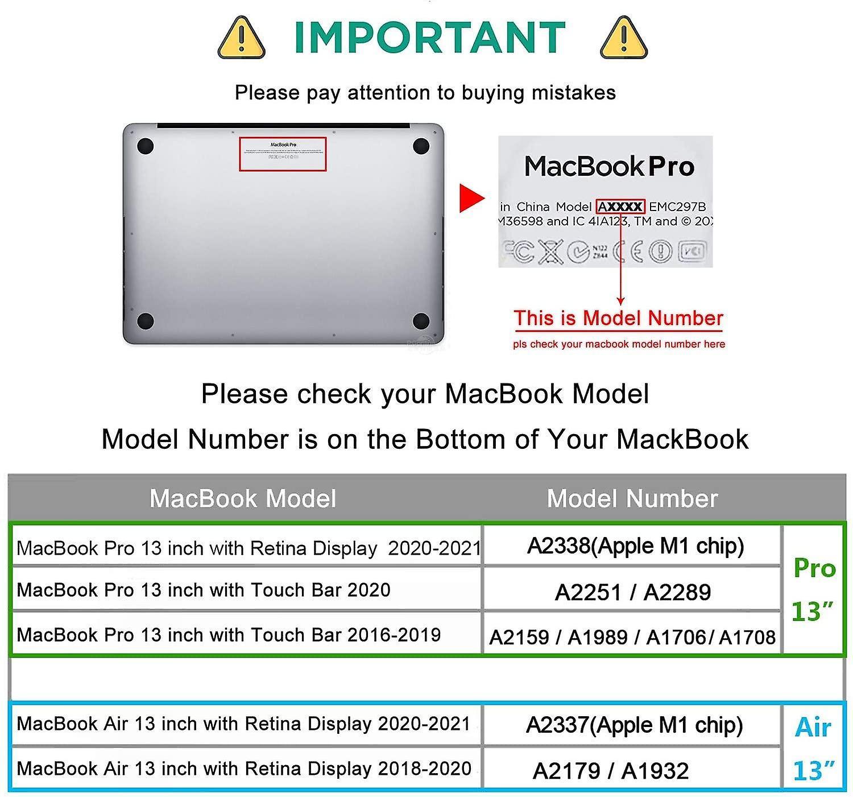 Belk MacBook Air 13 inch Case 2021 2020 2019 2018 Release ...