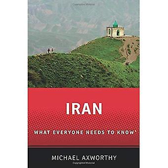 Irán: Lo que todo el mundo debe saber