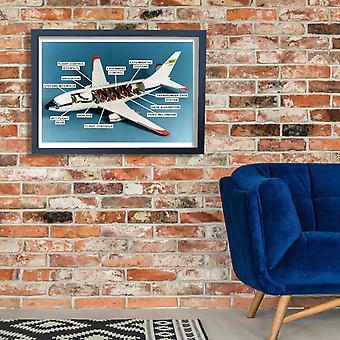 NASA - Cutaway Modell der 737 Poster Print Giclee