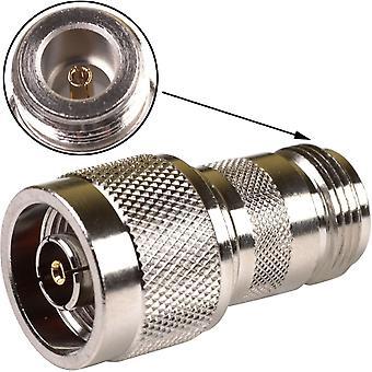 Rev. Polarity N/M - N/F Adapter