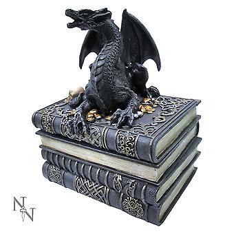 Secretos de la caja del dragón
