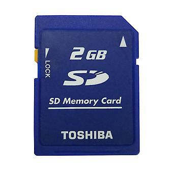 Pamäťová karta SD