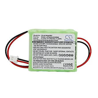 Cameron Sino Hyw580Bu Battery Replacement For Honeywell Alarm System