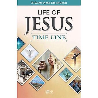 Pamphlet: Life of Jesus Time Line