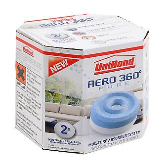 Sistema absorbente de humedad Unibond Unisex Aero 360
