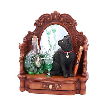 Absinthe Cat and Green Fairy Lisa Parker Figurine