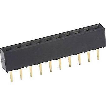Econ collegare prese a parete (standard) No. di righe: 1 perni per riga: 5 FHS43S5G 1/PC