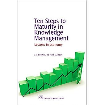 Ten Steps to Maturity in Knowledge Management : Lessons in Economy
