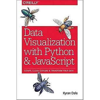 Tietojen visualisointi Python ja JavaScript - Kaavi - Clean - Explo