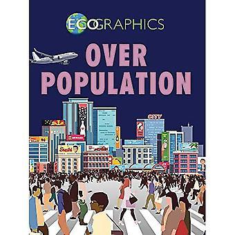Ecographics: Overpopulation (Ecographics)