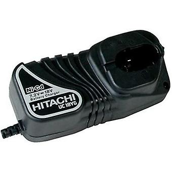 Hitachi UC18YG Battery Charger 18V