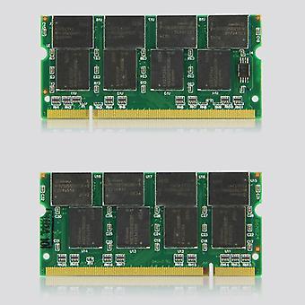 Dizüstü Bilgisayar Bellek Ram'i