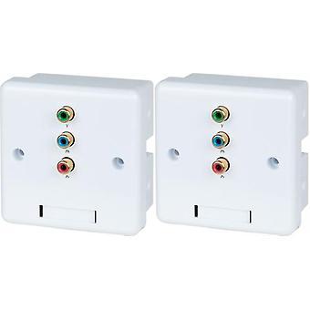 Signaalversterker, component video via Ethernet-kabel