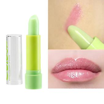 Waterproof, Long Lasting, Moisturizing, Non-stick Liquid Lip Gloss
