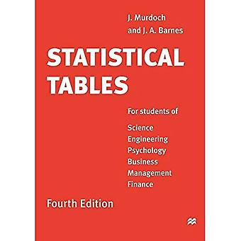 Statistical Tables for Science, Engineering, Business Management and Finance