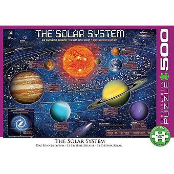 Eurographics Il puzzle del sistema solare (500 XL pezzi grandi)