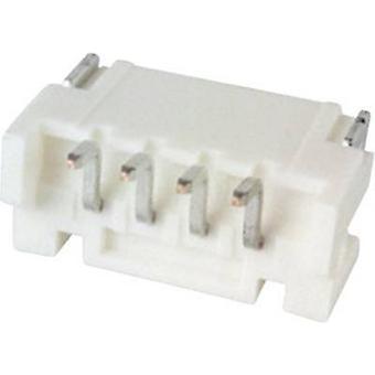 JST inbyggda pin strip (standard) PH totalt antal stift 4 kontakt avstånd: 2 mm S4B-PH-SM4-TB (LF)(SN) 1 dator