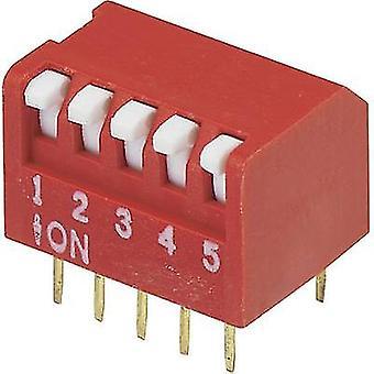 TRU COMPONENTS DRP-05 Interruttore DIP Numero di pin 5 Pianoforte-tipo 1 pc(s)