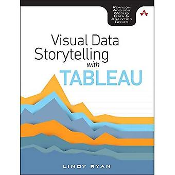 Visuell Data Storytelling med Tableau