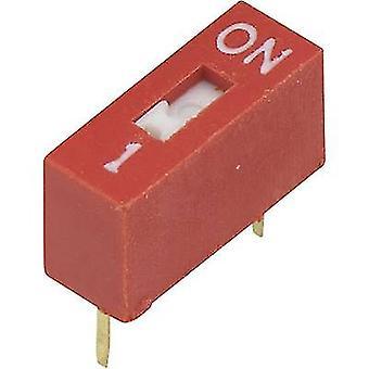 TRU COMPONENTS DSR-01 Interruttore DIP Numero di pin 1 Slide-type 1 pc(s)