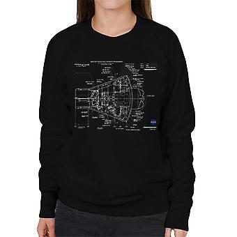 NASA Mercury Spacecraft Schematic Women's Sweatshirt