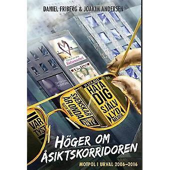 Hger om siktskorridoren Motpol i urval 20062016 by Friberg & Daniel