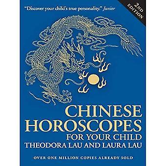 Chinese horoscopen voor uw kind: hoe beïnvloedt geboorte Order A Child's persoonlijkheid
