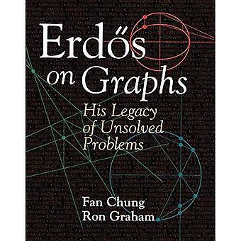 Erdos på grafer: hans arv av olösta problem