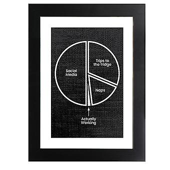 Working From Home Pie Chart Framed Print