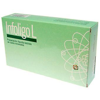 Artesania Agrícola Infoligo-L - 20 injectieflacons