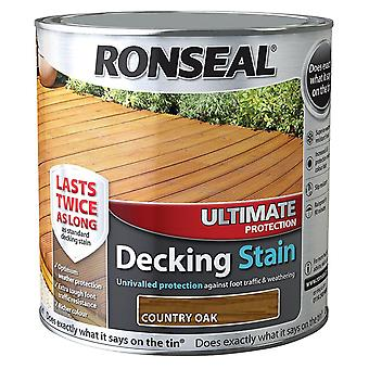 Ronseal 2.5 litros máxima protección terrazas mancha - roble del país