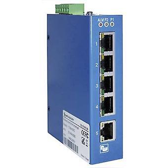 Wachendorff Industrial Ethernet switch