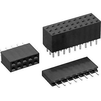 TRU COMPONENTS-behållare (standard) Nr. antal rader: 2 stift per rad: 10 TC-0314157-20-2-00 1 st