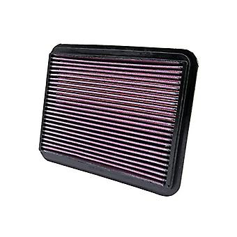 K&N 33-2167 High Performance Replacement Air Filter