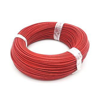 Carbon Fiber Heating Cable