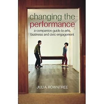 Changing the Performance