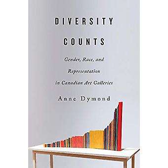 Diversity Counts - Gender - Race - and Representation in Canadian Art