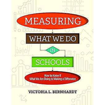 Measuring What We Do in Schools - How to Know If What We Are Doing Is
