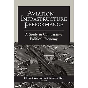 Aviation Infrastructure Performance - A Study in Comparative Political