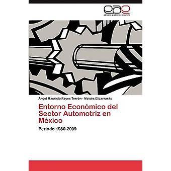 Entorno Econmico del Sector Automotriz en Mxico Reyes Terrn ngel Mauricio