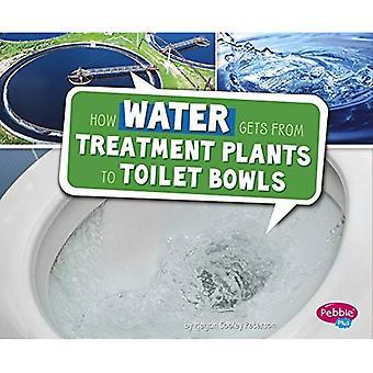 Hoe wordt Water uit zuiveringsinstallaties naar Toilet kommen (hier naar daar)