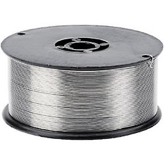 أسلاك دريبر 77173 0.8 ملم الألومنيوم ميج-500 غرام