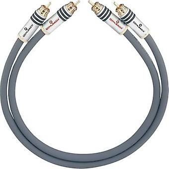 RCA audio/phono kabel [2x RCA plug (phono)-2x RCA plug (phono)] 2,25 m antraciet vergulde connectors Oehlbach NF 14 MASTER