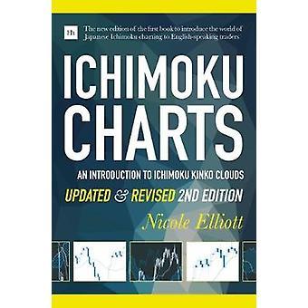 Ichimoku Charts - An Introduction to Ichimoku Kinko wolken door Ichimoku