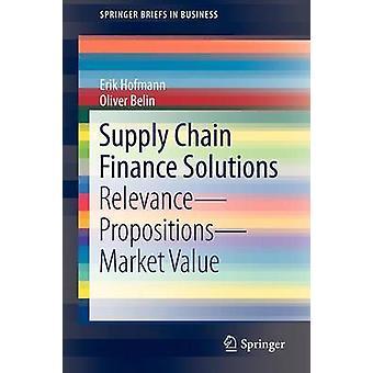 Toimitusketjun rahoitusratkaisut - Relevanssi - Ehdotukset - Market Val