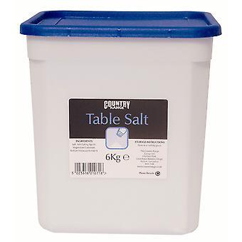 国の範囲テーブル塩
