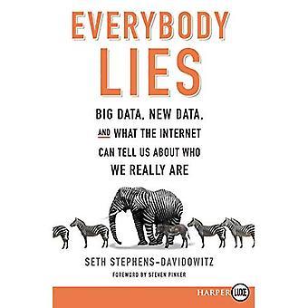 Tout le monde se trouve: Données volumineuses, de nouvelles données et ce que l'Internet peut nous dire quant à savoir qui nous sommes vraiment