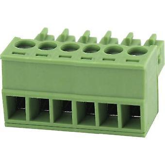 Degson Pin behuizing - kabel totaal aantal pinnen 2 Contact afstand: 3,5 mm 15EDGK-3.5-02P-14-00AH 1 PC('s)