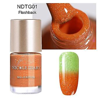 Thermal Nail Polish Glitter - Temperature Color Changing Water Based Varnish